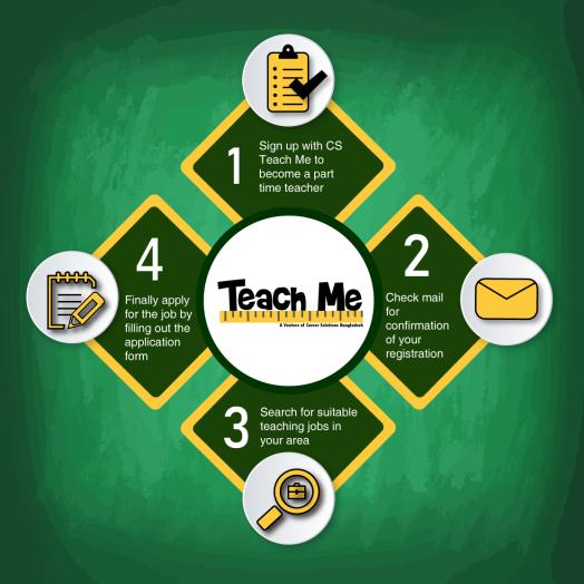 CS-TEACH-ME.png