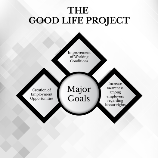 Good-Life-ProjectT1