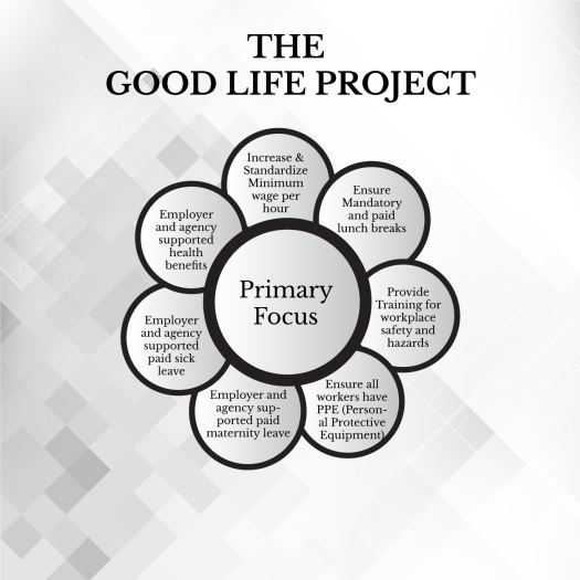 Good-Life-ProjectT1p2